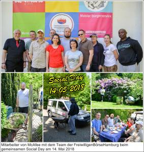 Mitarbeiter von McAfee mit dem Team der FreiwilligenBörseHamburg beim gemeinsamen Social Day